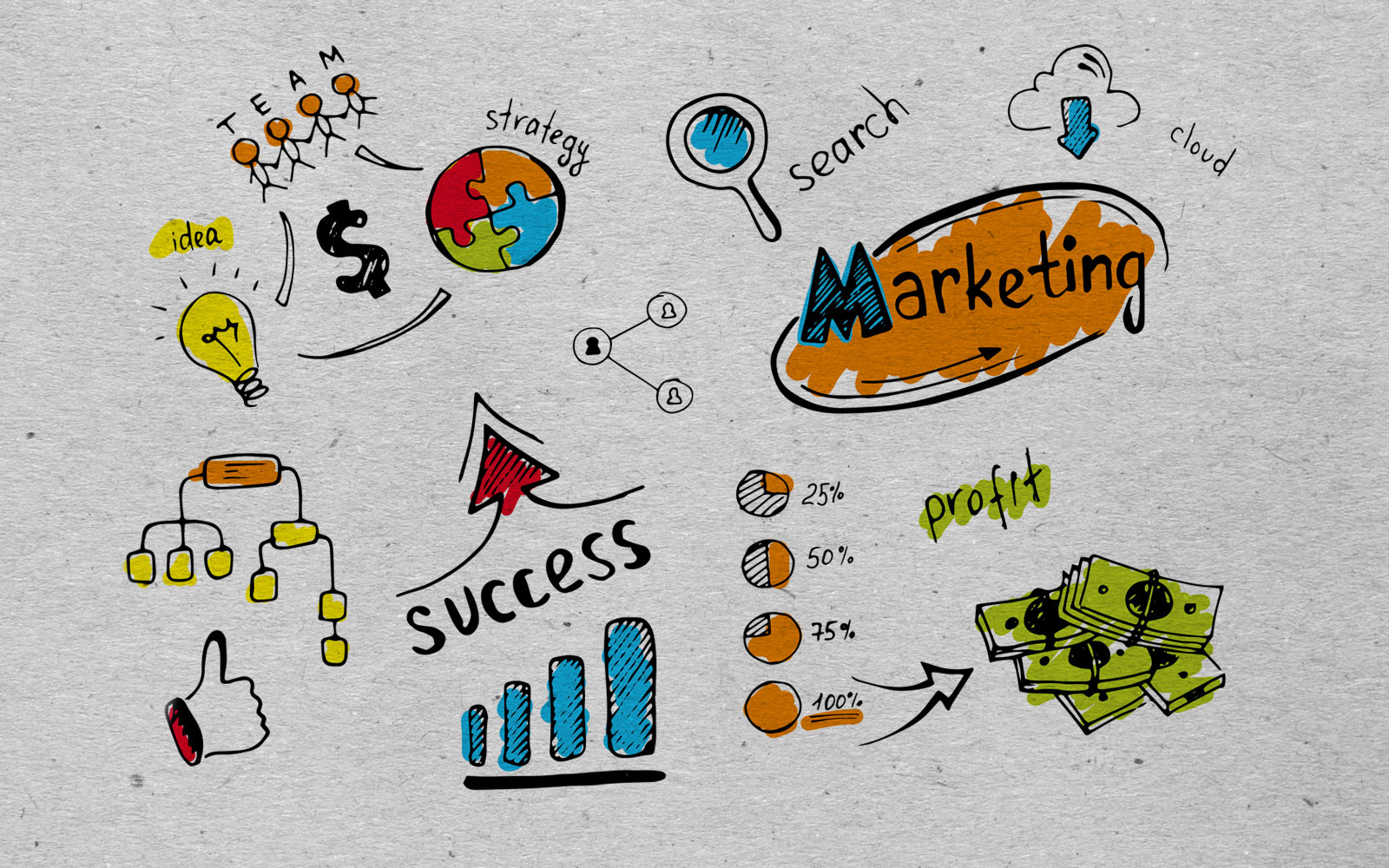 Marketing is changing… or is it?